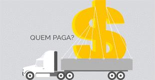 custos frete internacional comércio exterior